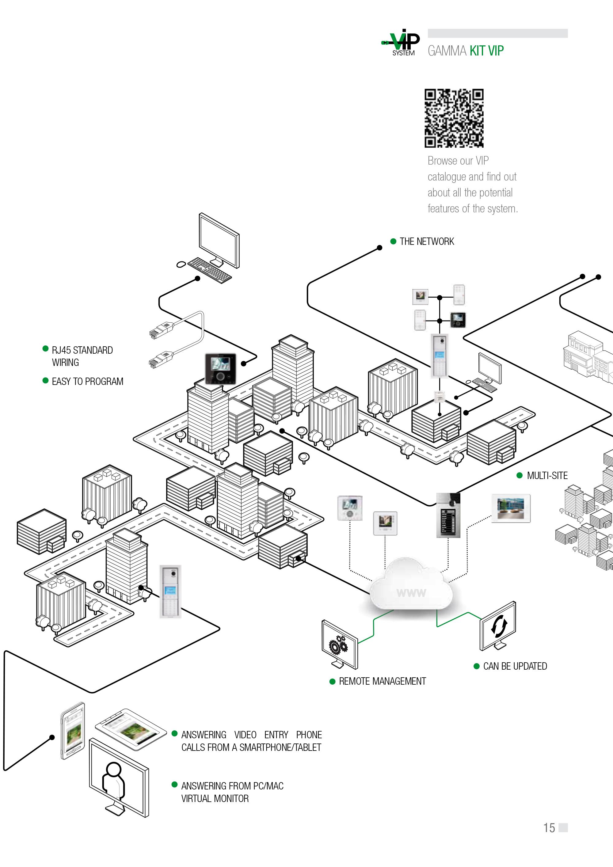 Sierra Innovations 187 Comelit Ip Gateway